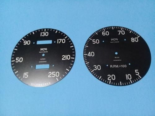 R.P.m y velocimetros  H.R.D